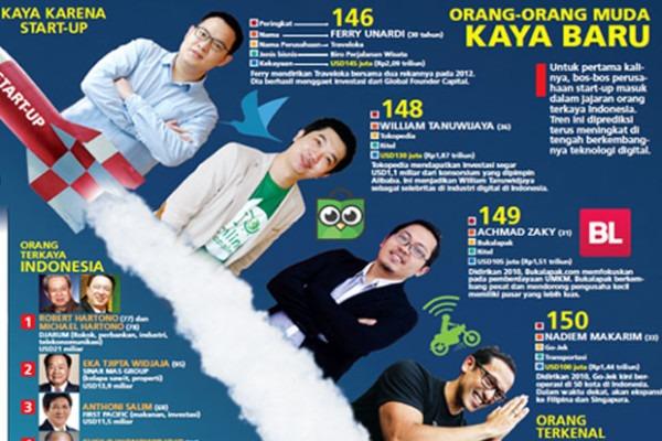 Menilik Kesuksesan Empat Bos Startup Unicorn Indonesia