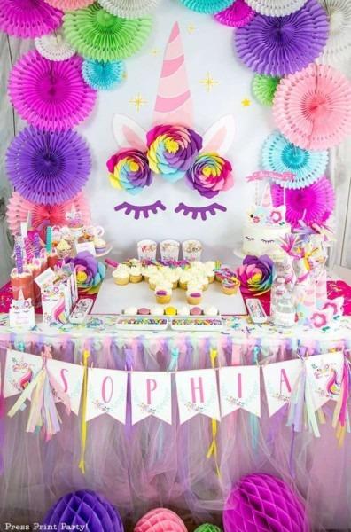 Unicorns Birthday Party Ideas In 2018