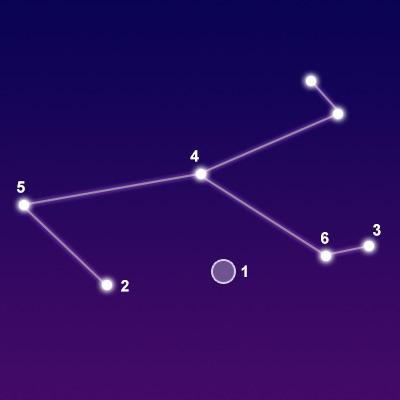 Constellation Monoceros