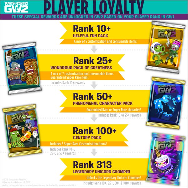 Plants Vs  Zombies On Twitter   We Love Our Players So Much We