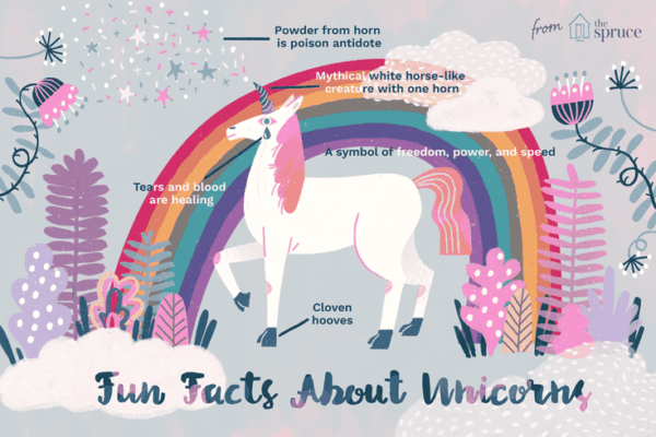 Do Unicorns Actually Exist