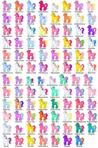 My Little Pony Names And Pictures List