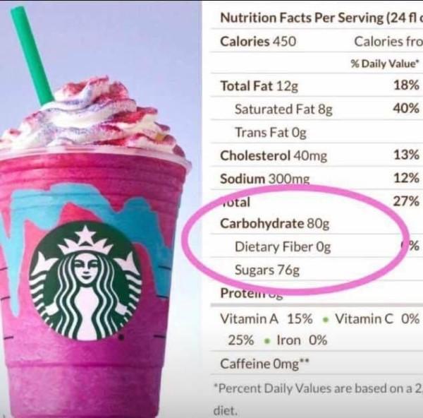Starbucks Unicorn Drink Has Too Much Sugar