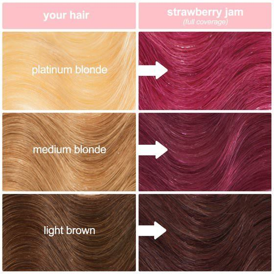 Lime Crime Unicorn Hair Full Coverage Fantasy Color Strawberry Jam
