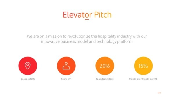 Unicorn Startup Pitch Deck By Pitchplease