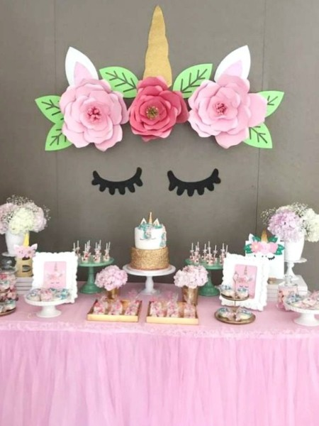 2018 Party Trends From Catch My Party