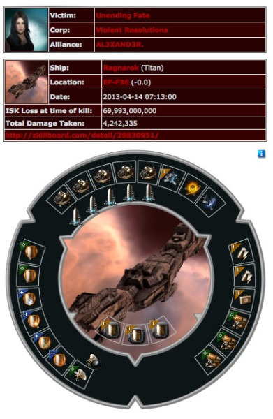 Battle Report  Ragnarok Class Titan Destroyed In Syndicate
