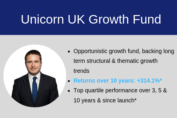 Bristol  Breakfast With The Unicorn Uk Income & Uk Growth Funds