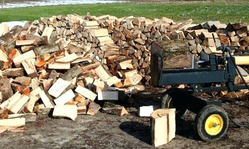 Unicorn Wood Splitter – Cqwzjs Co