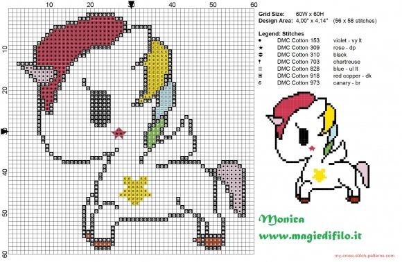 Tokidoki's Unicorn Cross Stitch Pattern