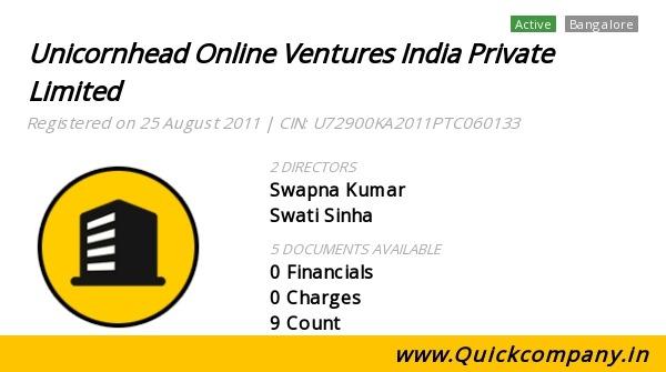 Unicornhead Online Ventures India Private Limited