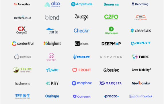 Up And Coming Startup Companies To Watch For L Cb Insights